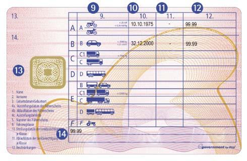 Österreichischer Scheckkartenführerschein - Rückseite