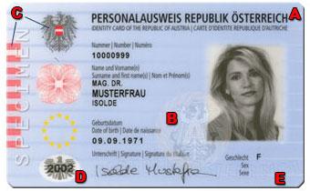 Darstellung des Personalausweises der Republik Österreich